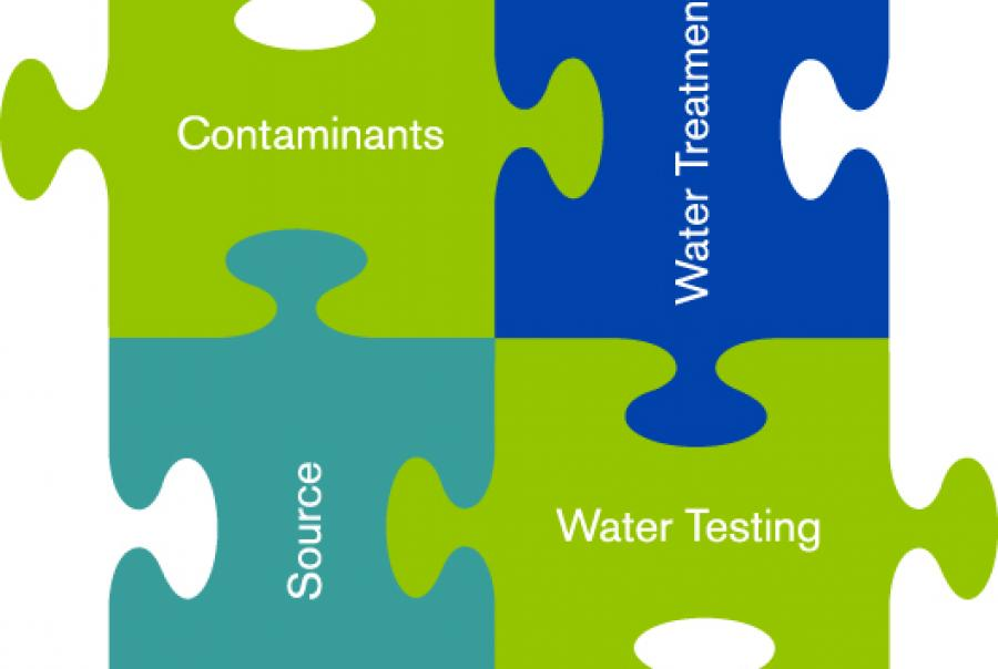 Surface Water, Groundwater, Customer Care, testing